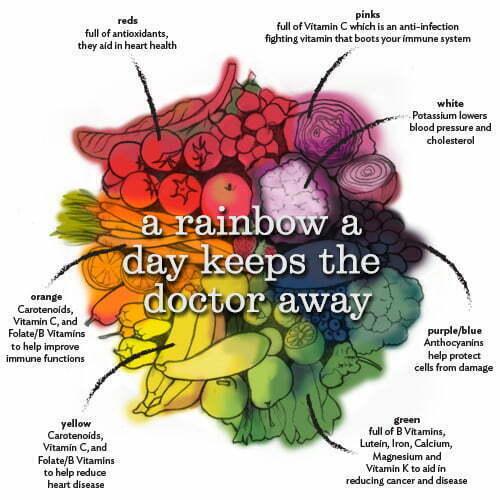 A rainbow a day…